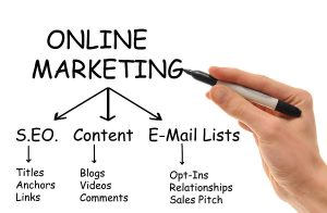 online-marketing-and-offline-business